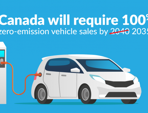 Building a green economy: 100% of car and passenger truck sales be zero-emission by 2035